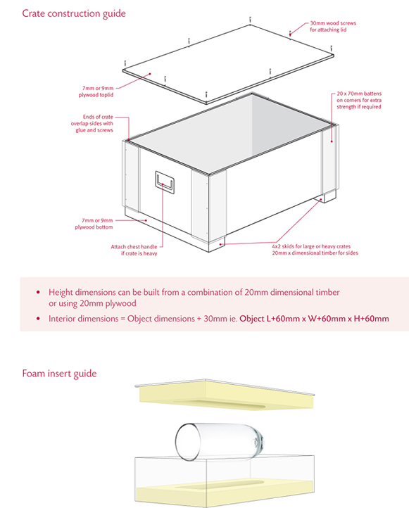 Glass Packing Guide